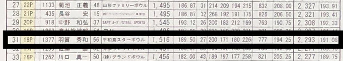 985E2EEB-81EF-48C5-AE4B-E4CF7CD89265.jpeg