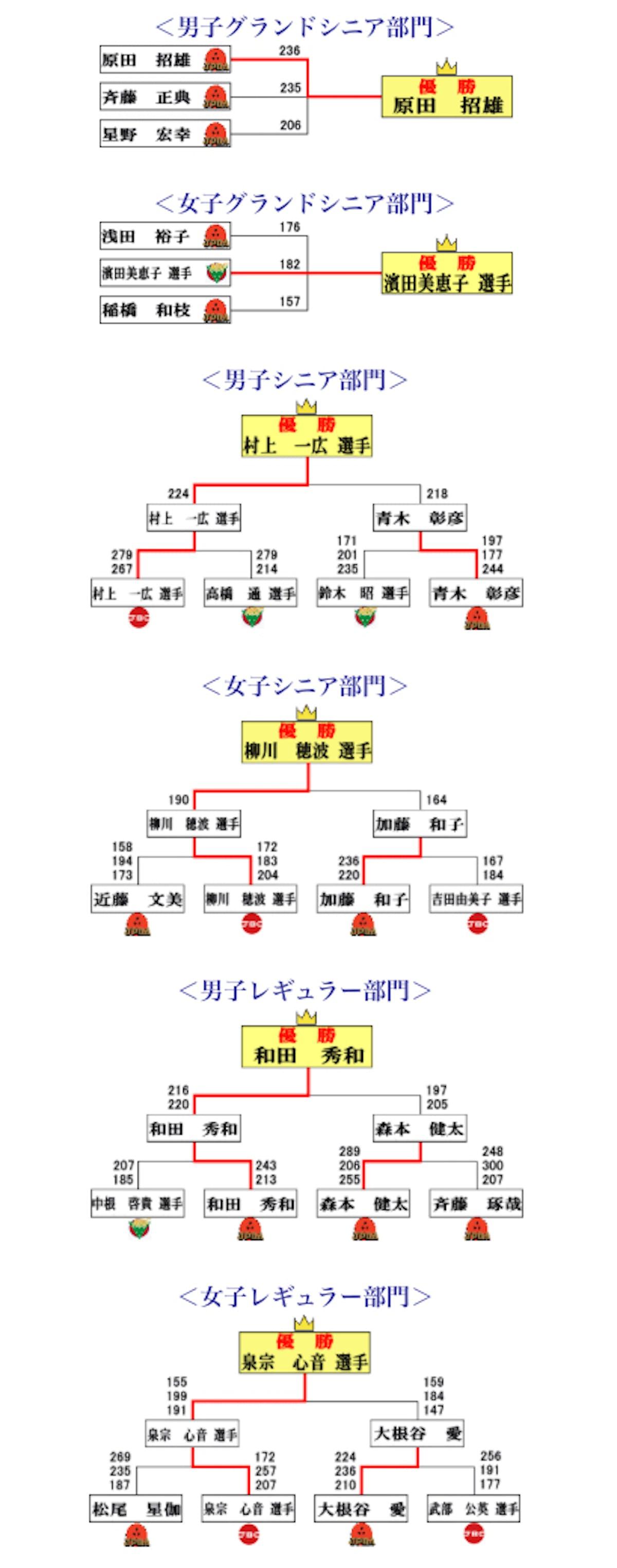 6FB2D2AD-8736-4F98-8237-3E8066FD7A97.jpeg