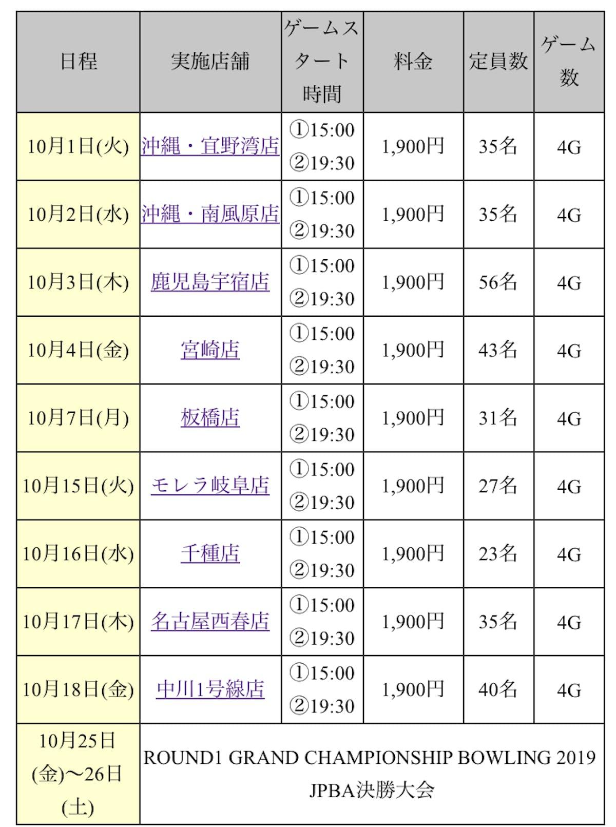 AB4E6250-DAAB-4582-83F2-C4CD3D24826F.jpeg
