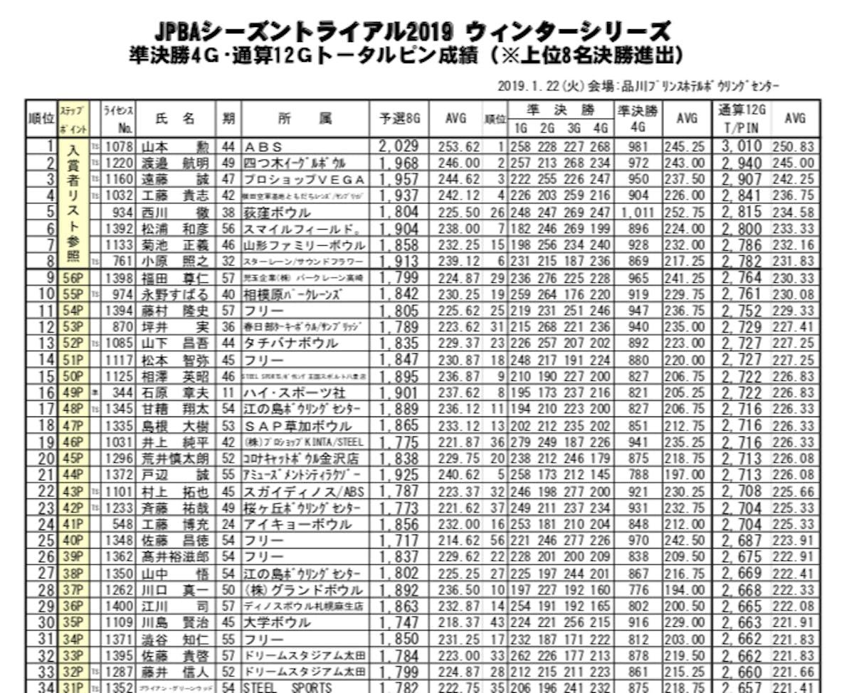 F7C05A9D-B3A5-4ABE-B31F-C2A90F41A98A.jpeg